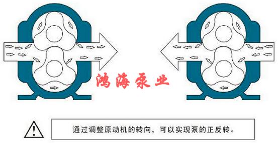 五,整体结木式结构:变速箱,同步齿轮箱与泵壳均采用整体结木式结构